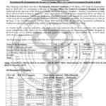 Safdarjung Hospital Staff Nurse Exam Results Announced