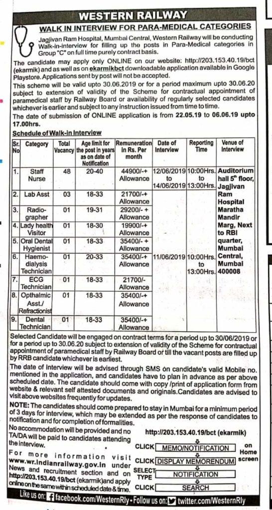 jrh western railway vacancy