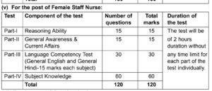 nvs staff nurse syllabus